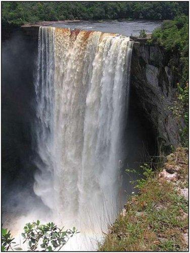 Очарование и красота водопадов мира